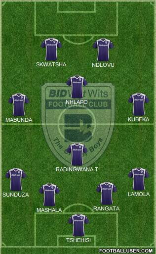 Bidvest Wits 4-4-2 football formation