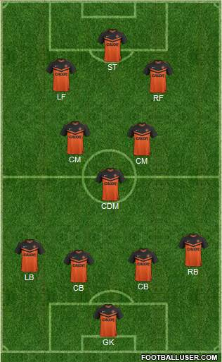 Dundee United 4-3-2-1 football formation