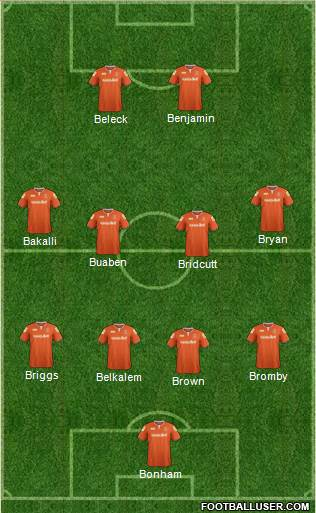 Luton Town 4-4-2 football formation