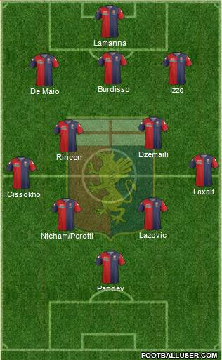 Genoa 3-4-2-1 football formation