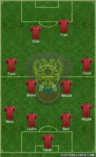 Russia 4-2-3-1 football formation