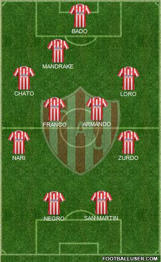 Unión de Santa Fe 4-4-2 football formation