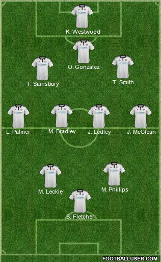 Fulham 3-4-3 football formation