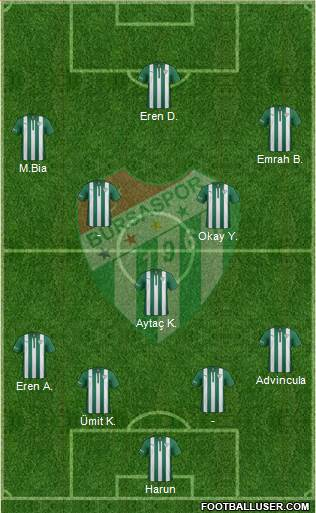 Bursaspor 4-1-4-1 football formation