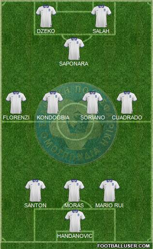 Greece 3-4-1-2 football formation