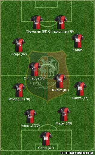 Stade Rennais Football Club 4-1-3-2 football formation