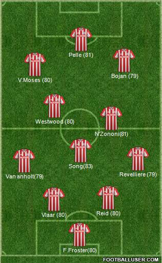 Stoke City 4-1-4-1 football formation