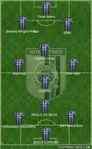 Club de Fútbol Gallos Blancos 4-1-3-2 football formation