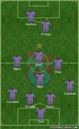 Trabzonspor 4-1-3-2 football formation