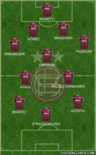 Lanús 4-4-2 football formation