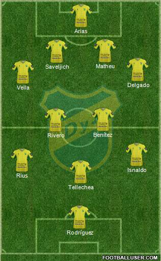 Defensa y Justicia 4-4-2 football formation