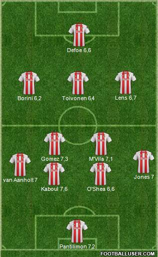 Stevenage Borough 4-2-3-1 football formation