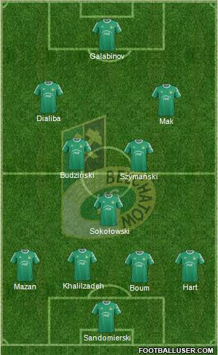 GKS Belchatow 5-4-1 football formation