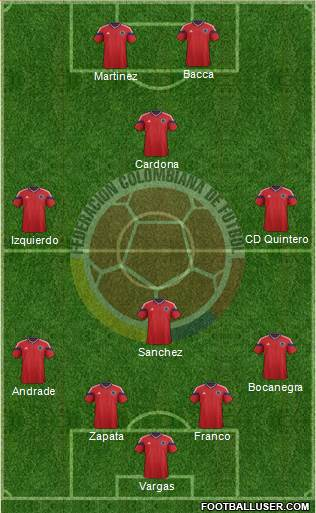 Colombia 5-3-2 football formation