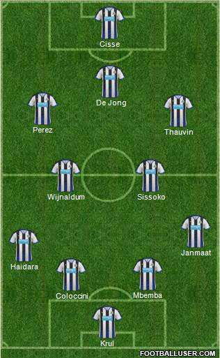 Newcastle United 4-2-3-1 football formation