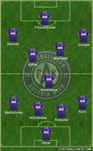 FK Austria Wien 4-1-4-1 football formation