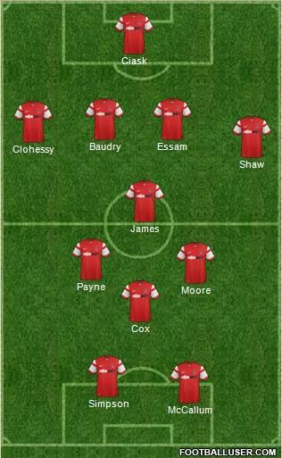 Leyton Orient 4-4-2 football formation