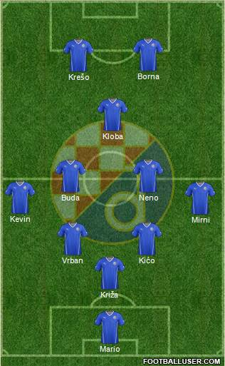NK Dinamo 3-4-1-2 football formation