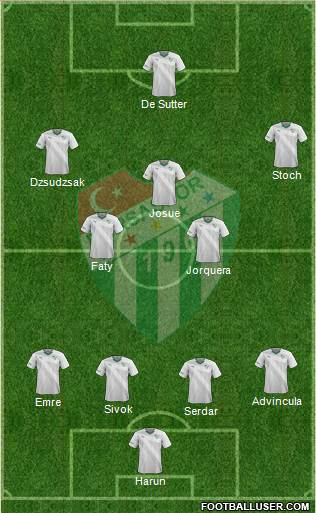 Bursaspor 4-2-3-1 football formation