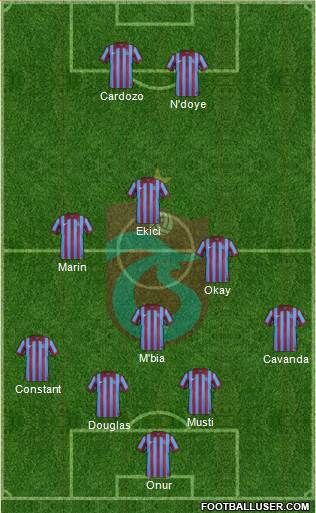 Trabzonspor 4-2-2-2 football formation