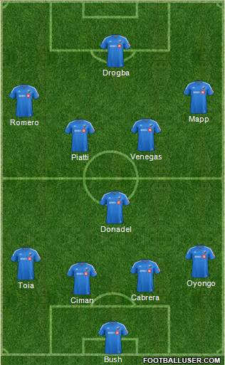 Montreal Impact 4-1-4-1 football formation