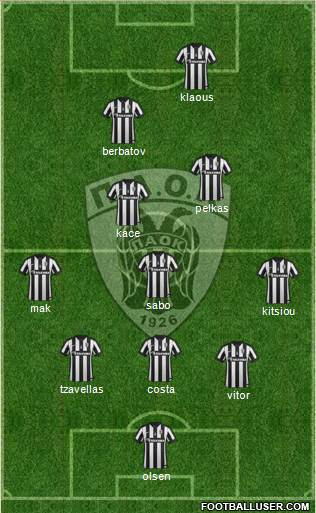 AS PAOK Salonika 3-4-2-1 football formation