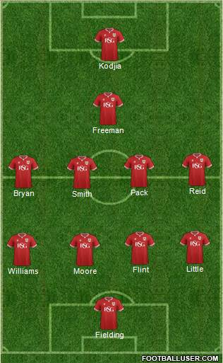 Bristol City 4-4-1-1 football formation