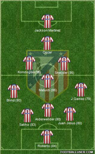 C. Atlético Madrid S.A.D. 4-2-1-3 football formation