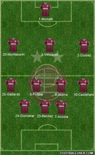 Lanús 3-4-3 football formation