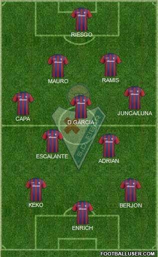 S.D. Eibar S.A.D. football formation