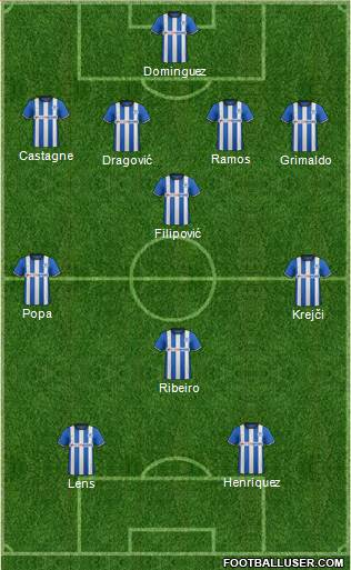 Wigan Athletic 4-4-2 football formation