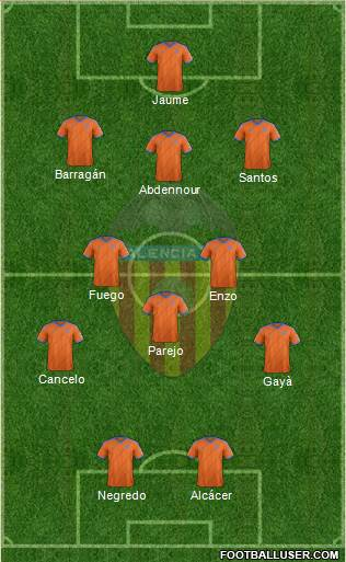 Valencia C.F., S.A.D. 3-5-2 football formation