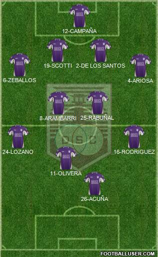 Defensor Sporting Club 4-4-1-1 football formation