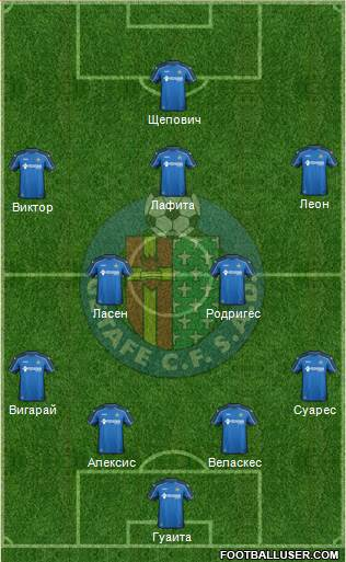 Getafe C.F., S.A.D. 4-5-1 football formation