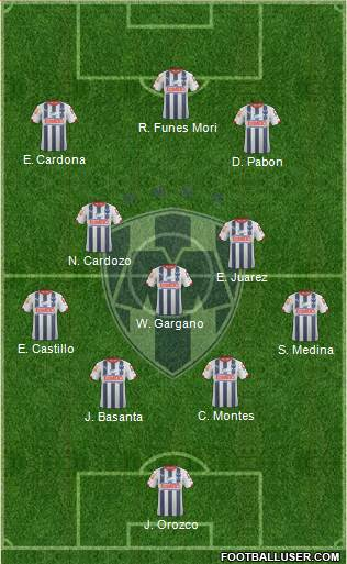 Club de Fútbol Monterrey 4-3-3 football formation