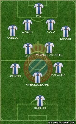 R.C.D. Espanyol de Barcelona S.A.D. football formation