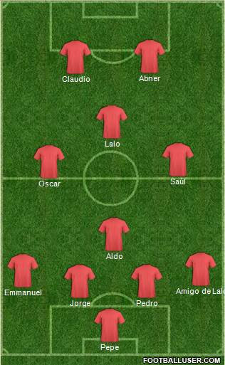Football Manager Team 4-1-3-2 football formation