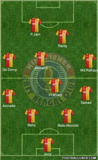East Bengal Club 4-4-1-1 football formation