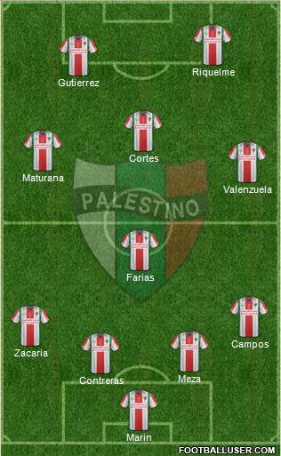 CD Palestino S.A.D.P. 3-4-3 football formation