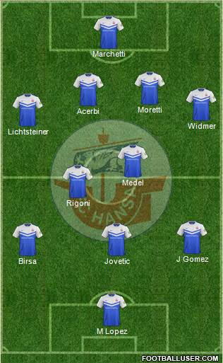 FC Hansa Rostock 4-2-3-1 football formation