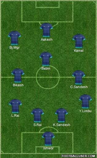 India 4-3-3 football formation