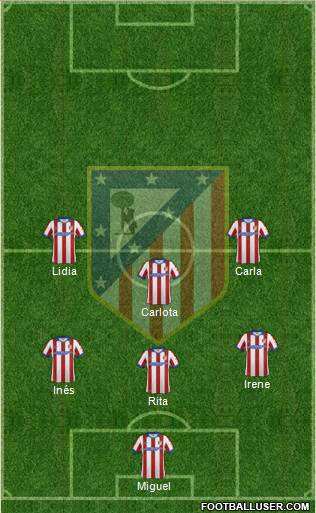C. Atlético Madrid S.A.D. 3-5-1-1 football formation