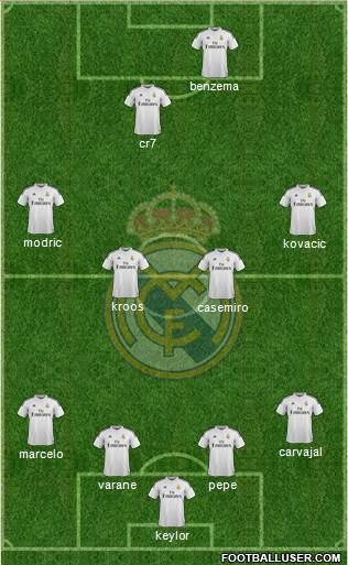 Real Madrid C.F. 4-2-1-3 football formation