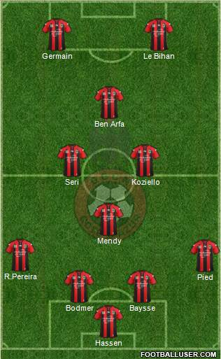 OGC Nice Côte d'Azur 4-1-3-2 football formation
