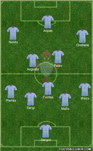 R.C. Celta S.A.D. 3-5-1-1 football formation