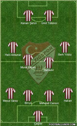 Elazigspor 4-4-2 football formation