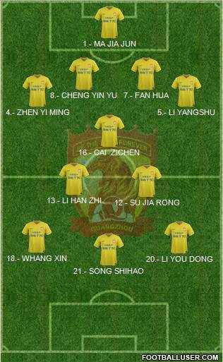 Guangzhou Yiyao 4-1-3-2 football formation