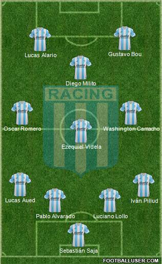 Racing Club 4-3-3 football formation
