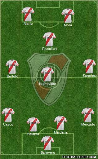 River Plate 3-5-1-1 football formation