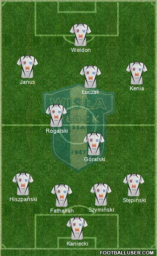 Wisla Plock 4-5-1 football formation
